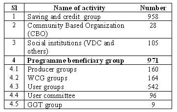 groupmanagementtable1