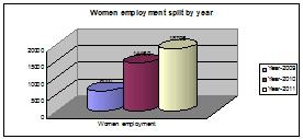 womenempowermentgrap